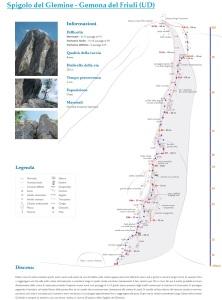 Mappa della via (stampabile in formato A4)